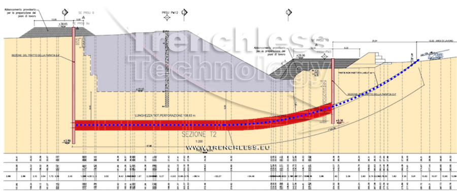 Example of the longitudinal section of a directional borehole.