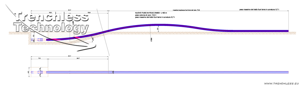 Longitudinal section and plan view of the insertion pit.
